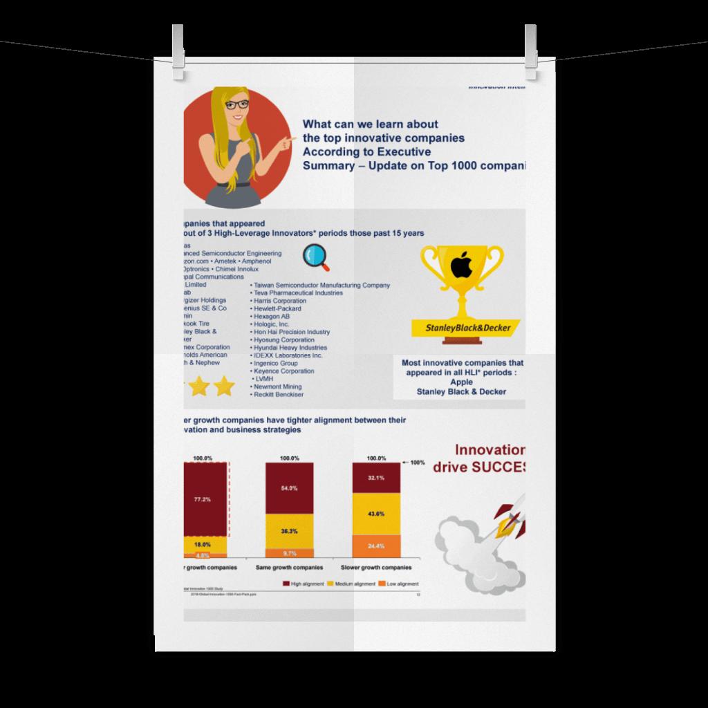 2018 Global Innovation 1000 study