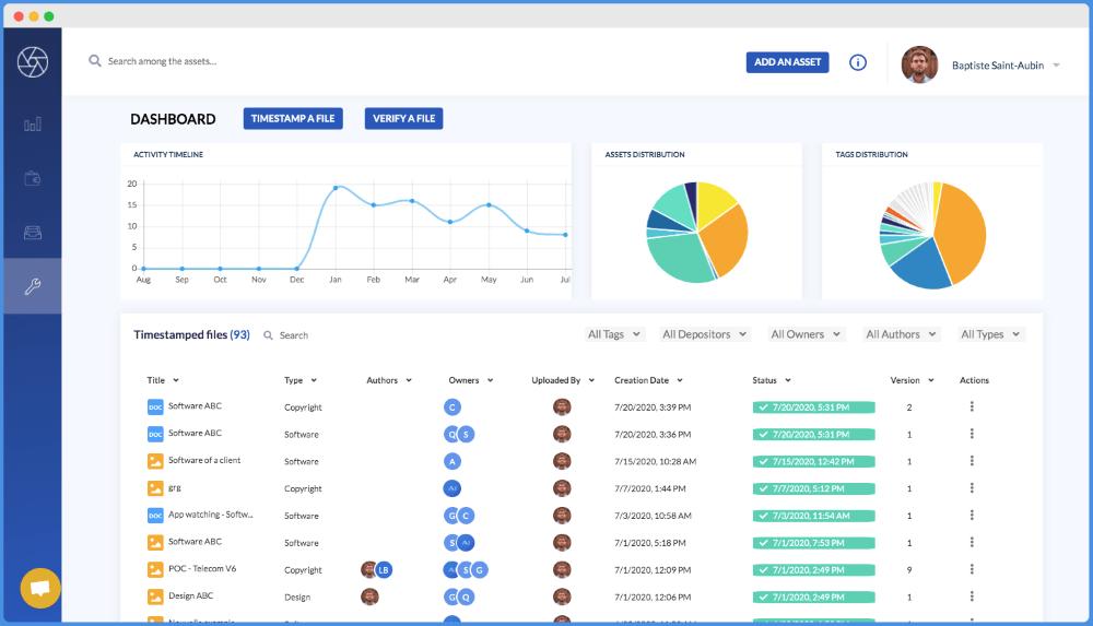 Orbit Blockchain ip dashboard