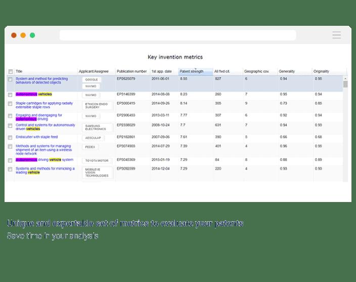évaluation-du-score-des-brevets
